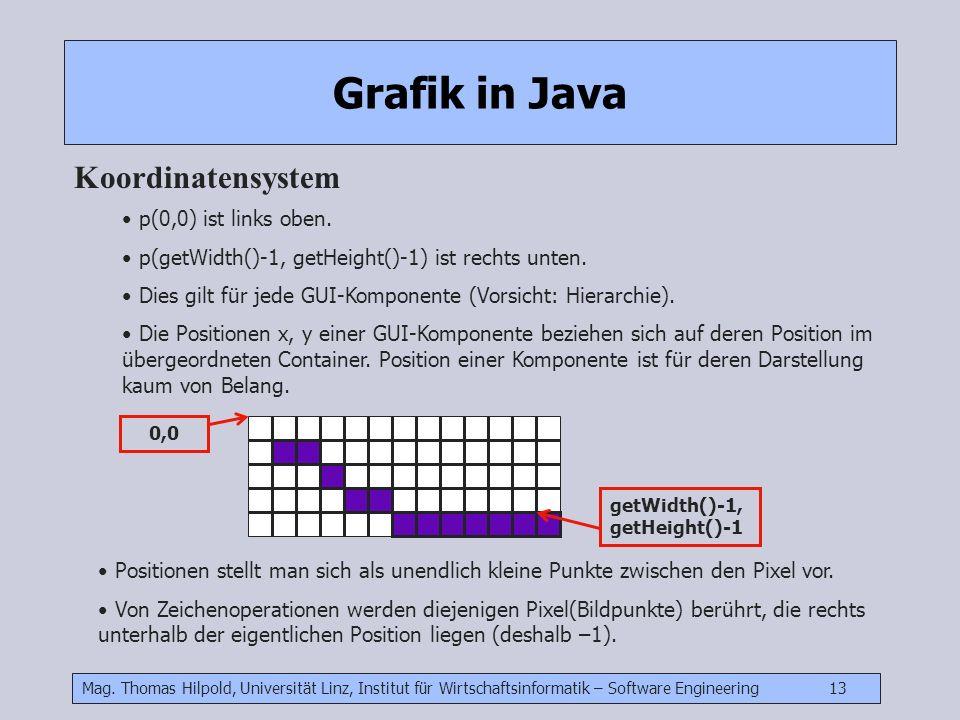 Mag. Thomas Hilpold, Universität Linz, Institut für Wirtschaftsinformatik – Software Engineering 13 Grafik in Java p(0,0) ist links oben. p(getWidth()