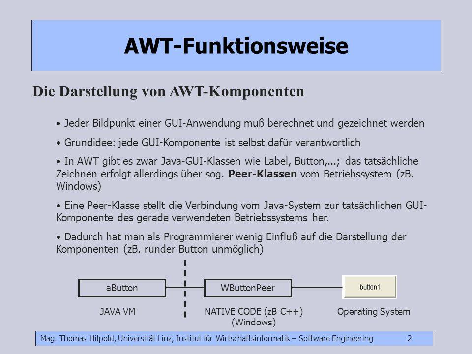 Mag. Thomas Hilpold, Universität Linz, Institut für Wirtschaftsinformatik – Software Engineering 2 AWT-Funktionsweise Die Darstellung von AWT-Komponen