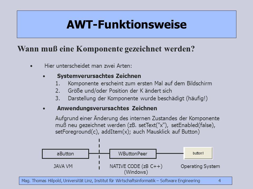 Mag. Thomas Hilpold, Universität Linz, Institut für Wirtschaftsinformatik – Software Engineering 4 AWT-Funktionsweise Wann muß eine Komponente gezeich