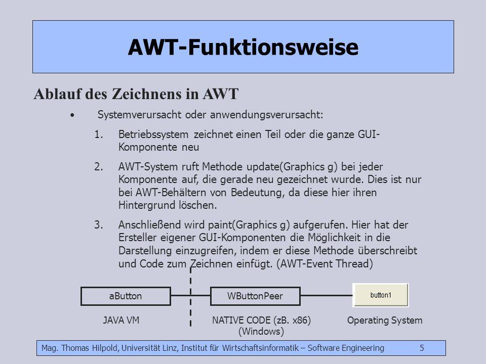 Mag. Thomas Hilpold, Universität Linz, Institut für Wirtschaftsinformatik – Software Engineering 5 AWT-Funktionsweise Ablauf des Zeichnens in AWT Syst