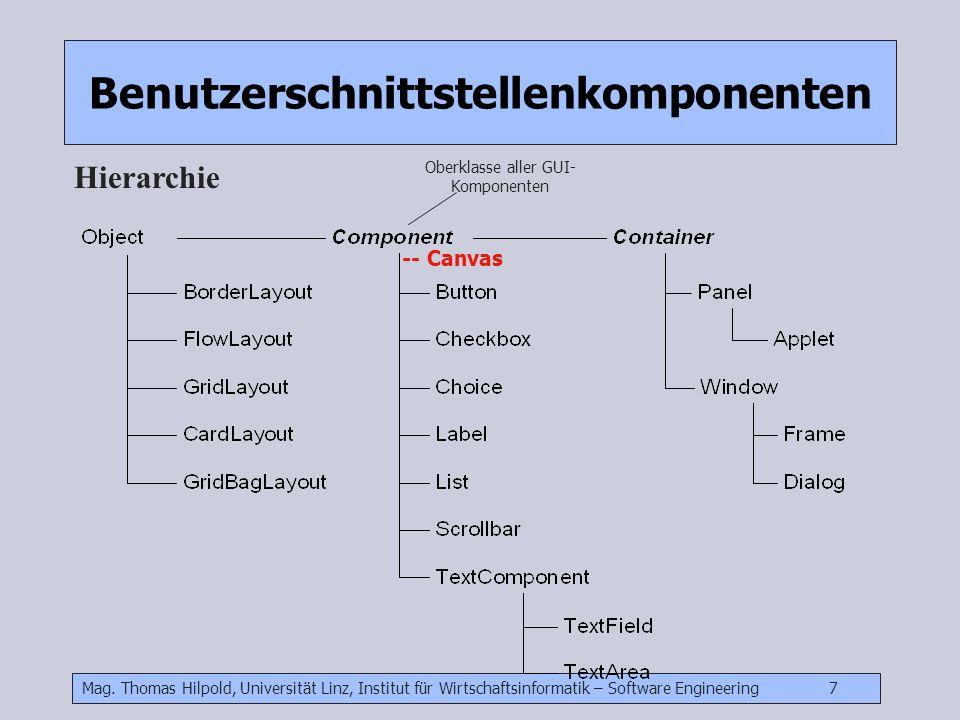 Mag. Thomas Hilpold, Universität Linz, Institut für Wirtschaftsinformatik – Software Engineering 7 Benutzerschnittstellenkomponenten Hierarchie Oberkl