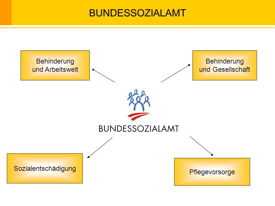 Behinderung und Gesellschaft Behinderung und Arbeitswelt Sozialentschädigung Pflegevorsorge BUNDESSOZIALAMT