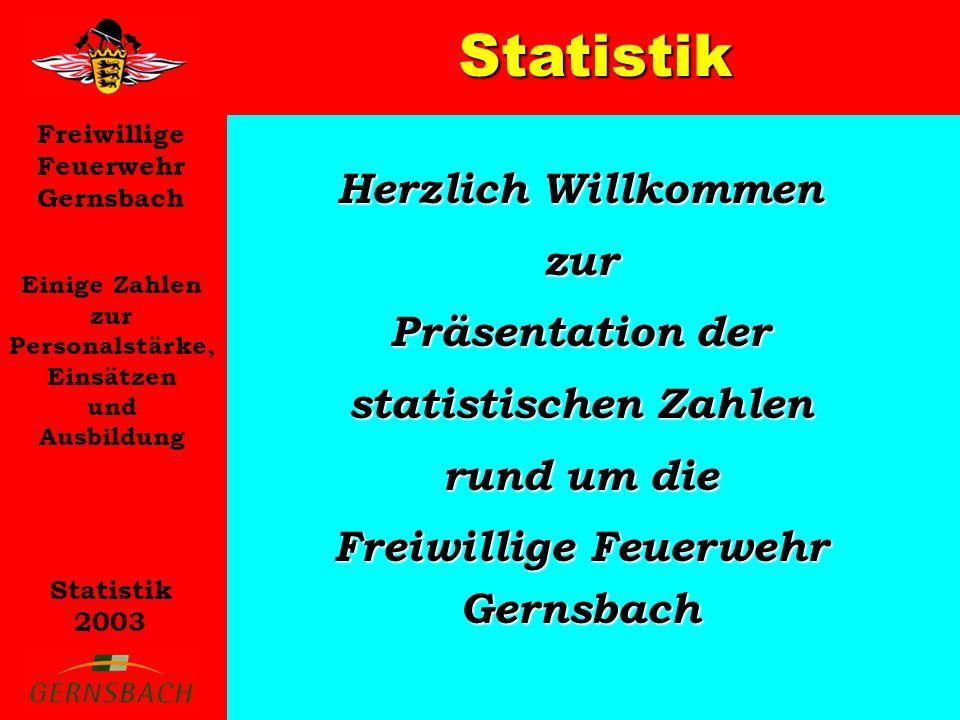 Freiwillige Feuerwehr Gernsbach Statistik 2003 Herzlich Willkommen zur Präsentation der statistischen Zahlen rund um die Freiwillige Feuerwehr Gernsbach Einige Zahlen zur Personalstärke, Einsätzen und Ausbildung Statistik