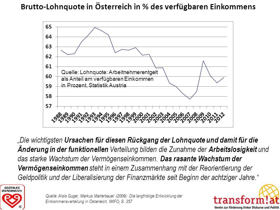 Brutto-Lohnquote in Österreich in % des verfügbaren Einkommens Die wichtigsten Ursachen für diesen Rückgang der Lohnquote und damit für die Änderung i