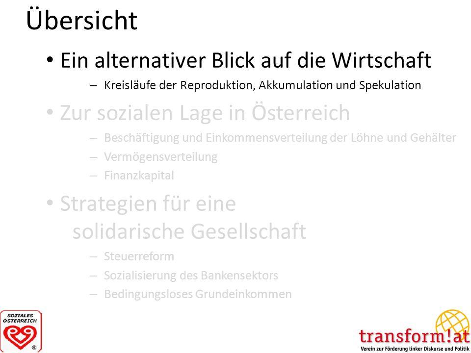Immobilien und Erbschaften in Österreich Knapp die Hälfte des Aufkommens der Erbschafts- und Schenkungssteuer entfiel vor ihrer Aufhebung auf 1,3 Prozent der Erbfälle.