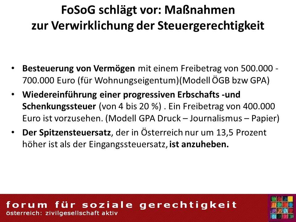 FoSoG schlägt vor: Maßnahmen zur Verwirklichung der Steuergerechtigkeit Besteuerung von Vermögen mit einem Freibetrag von 500.000 - 700.000 Euro (für