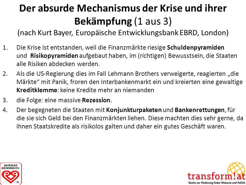 Der absurde Mechanismus der Krise und ihrer Bekämpfung (1 aus 3) (nach Kurt Bayer, Europäische Entwicklungsbank EBRD, London) 1.Die Krise ist entstand