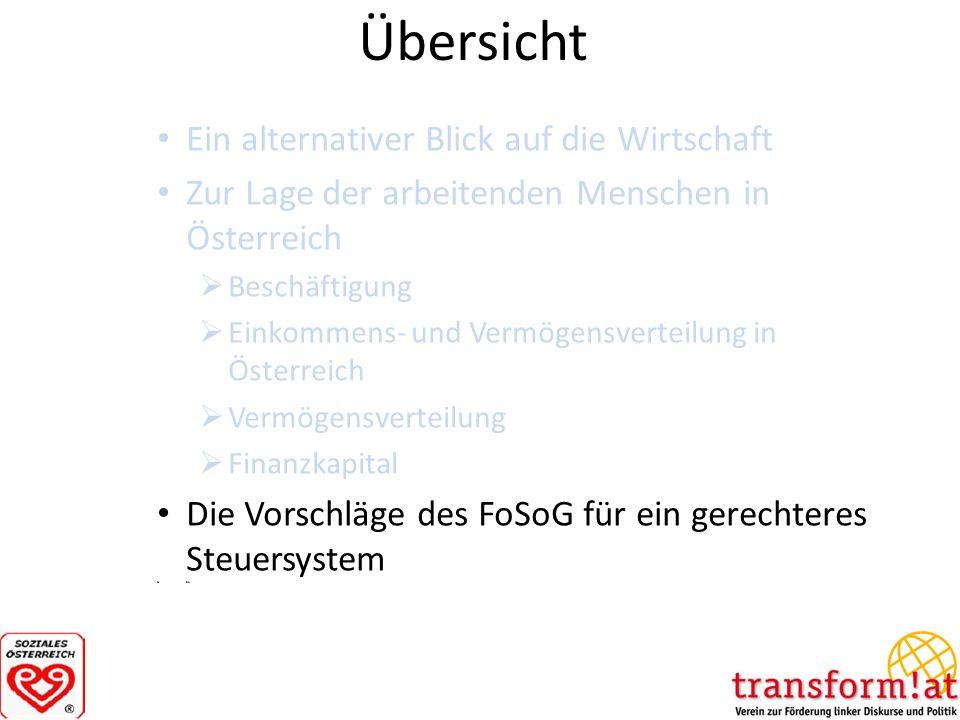 Übersicht Ein alternativer Blick auf die Wirtschaft Zur Lage der arbeitenden Menschen in Österreich Beschäftigung Einkommens- und Vermögensverteilung