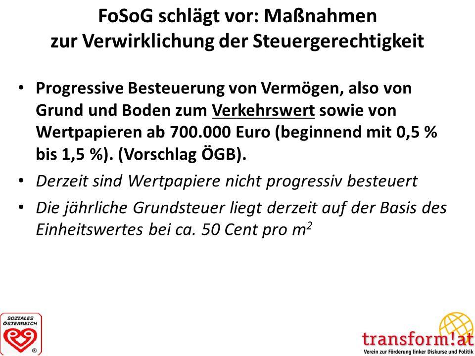 FoSoG schlägt vor: Maßnahmen zur Verwirklichung der Steuergerechtigkeit Progressive Besteuerung von Vermögen, also von Grund und Boden zum Verkehrswer