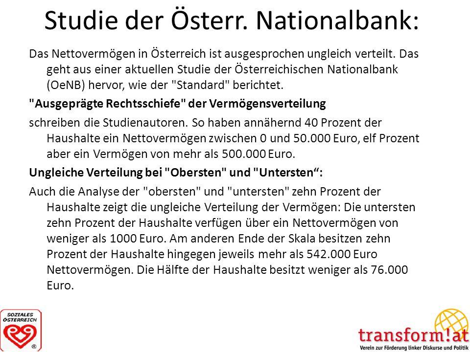 Studie der Österr. Nationalbank: Das Nettovermögen in Österreich ist ausgesprochen ungleich verteilt. Das geht aus einer aktuellen Studie der Österrei
