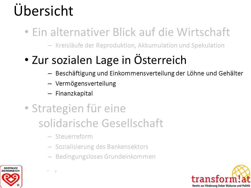 Übersicht Ein alternativer Blick auf die Wirtschaft – Kreisläufe der Reproduktion, Akkumulation und Spekulation Zur sozialen Lage in Österreich – Besc
