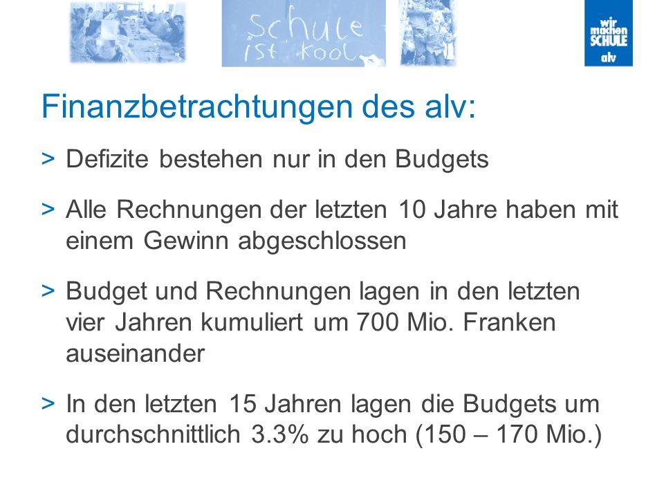 Finanzbetrachtungen des alv: Defizite bestehen nur in den Budgets Alle Rechnungen der letzten 10 Jahre haben mit einem Gewinn abgeschlossen Budget und Rechnungen lagen in den letzten vier Jahren kumuliert um 700 Mio.