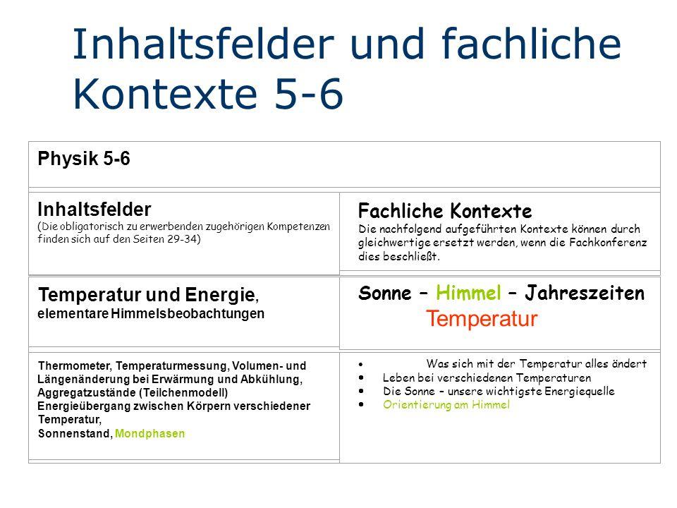 Inhaltsfelder und fachliche Kontexte 5-6 Physik 5-6 Inhaltsfelder (Die obligatorisch zu erwerbenden zugehörigen Kompetenzen finden sich auf den Seiten