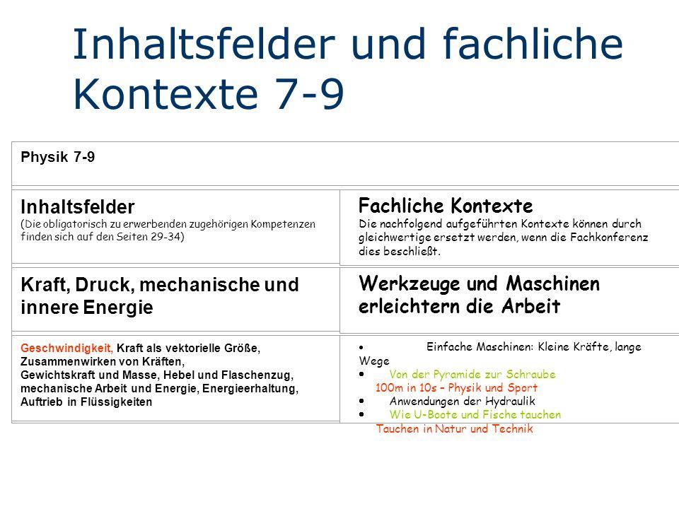 Inhaltsfelder und fachliche Kontexte 7-9 Physik 7-9 Inhaltsfelder (Die obligatorisch zu erwerbenden zugehörigen Kompetenzen finden sich auf den Seiten