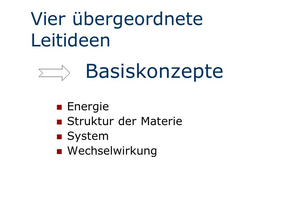 Vier übergeordnete Leitideen Energie Struktur der Materie System Wechselwirkung Basiskonzepte