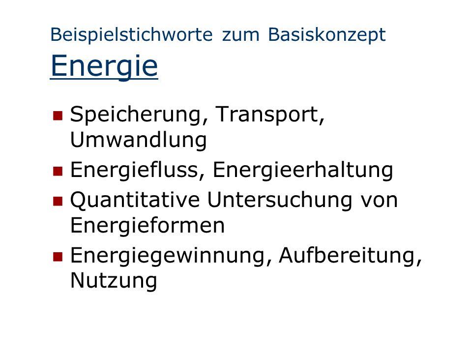 Beispielstichworte zum Basiskonzept Energie Speicherung, Transport, Umwandlung Energiefluss, Energieerhaltung Quantitative Untersuchung von Energiefor