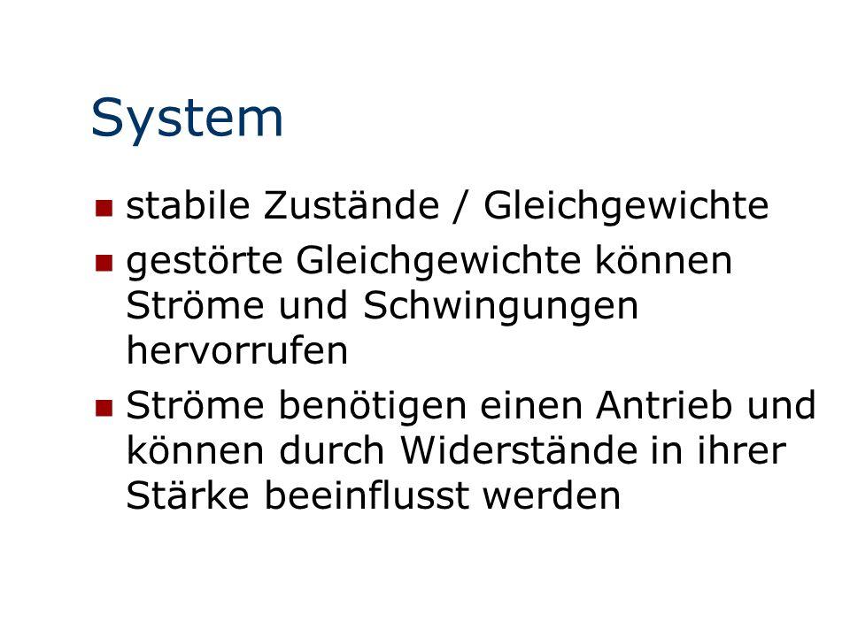 System stabile Zustände / Gleichgewichte gestörte Gleichgewichte können Ströme und Schwingungen hervorrufen Ströme benötigen einen Antrieb und können