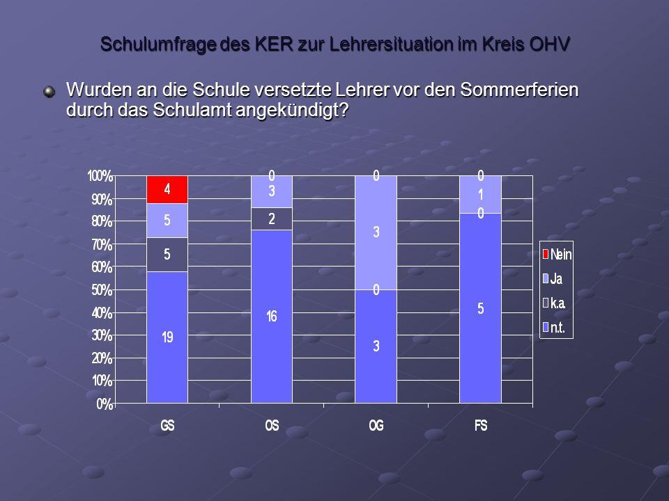 Schulumfrage des KER zur Lehrersituation im Kreis OHV Wie viele schultypfremde Lehrer arbeiten an der Schule
