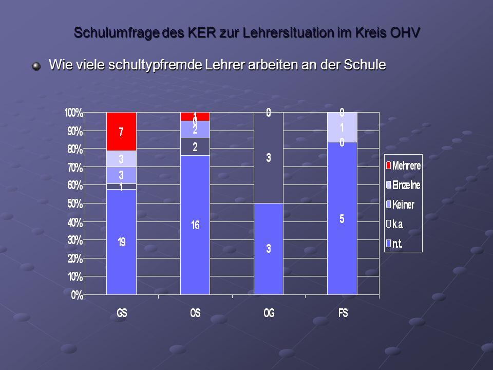 Schulumfrage des KER zur Lehrersituation im Kreis OHV In welchen Fächern gibt es besonderen Fachlehrermangel.