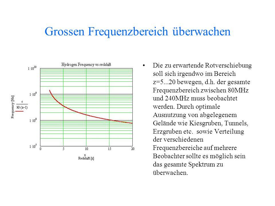 Grossen Frequenzbereich überwachen Die zu erwartende Rotverschiebung soll sich irgendwo im Bereich z=5...20 bewegen, d.h. der gesamte Frequenzbereich