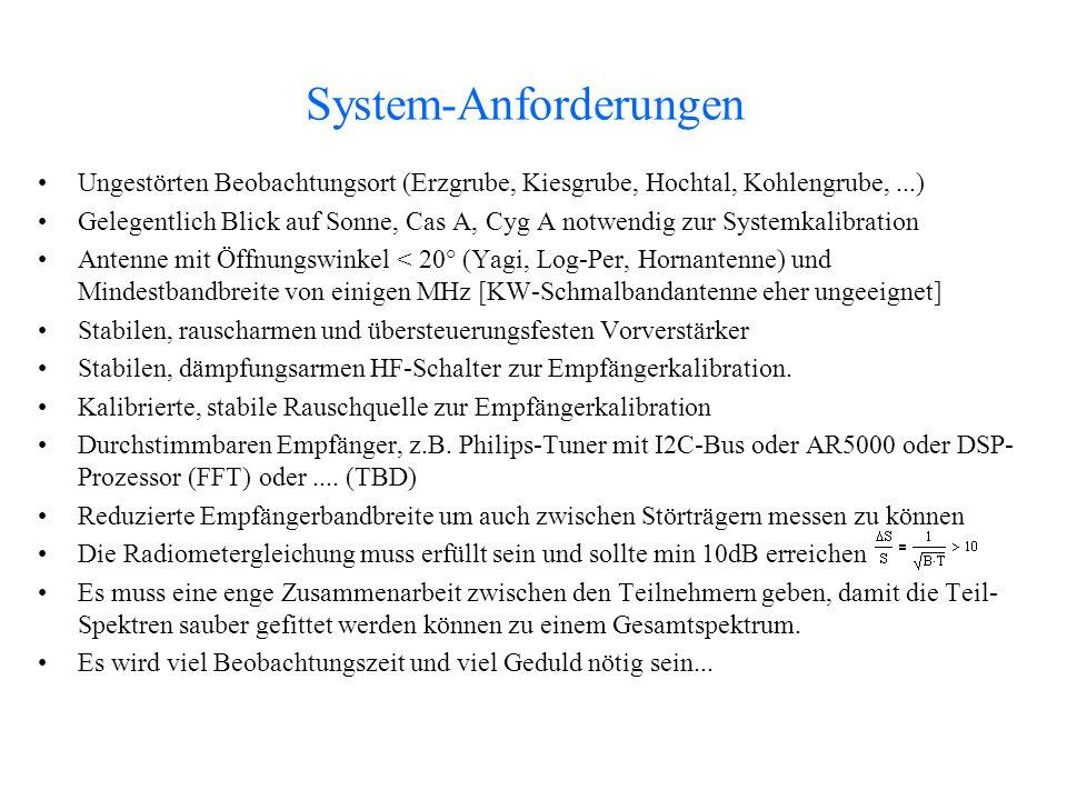 System-Anforderungen Ungestörten Beobachtungsort (Erzgrube, Kiesgrube, Hochtal, Kohlengrube,...) Gelegentlich Blick auf Sonne, Cas A, Cyg A notwendig