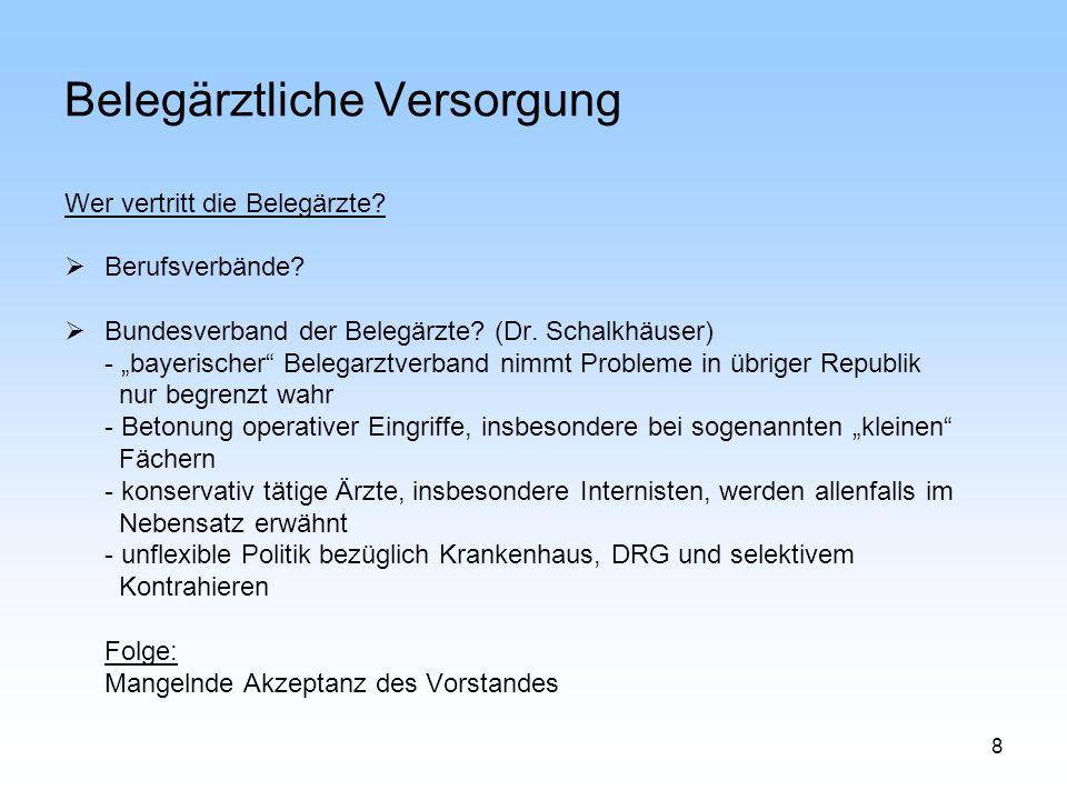 8 Belegärztliche Versorgung Wer vertritt die Belegärzte? Berufsverbände? Bundesverband der Belegärzte? (Dr. Schalkhäuser) - bayerischer Belegarztverba