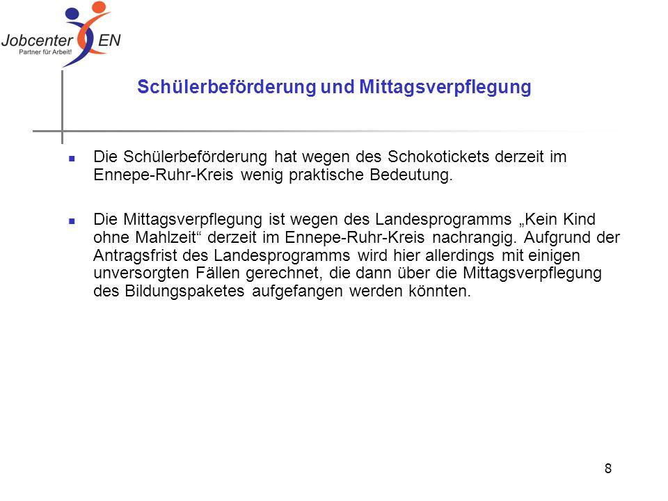 8 Schülerbeförderung und Mittagsverpflegung Die Schülerbeförderung hat wegen des Schokotickets derzeit im Ennepe-Ruhr-Kreis wenig praktische Bedeutung