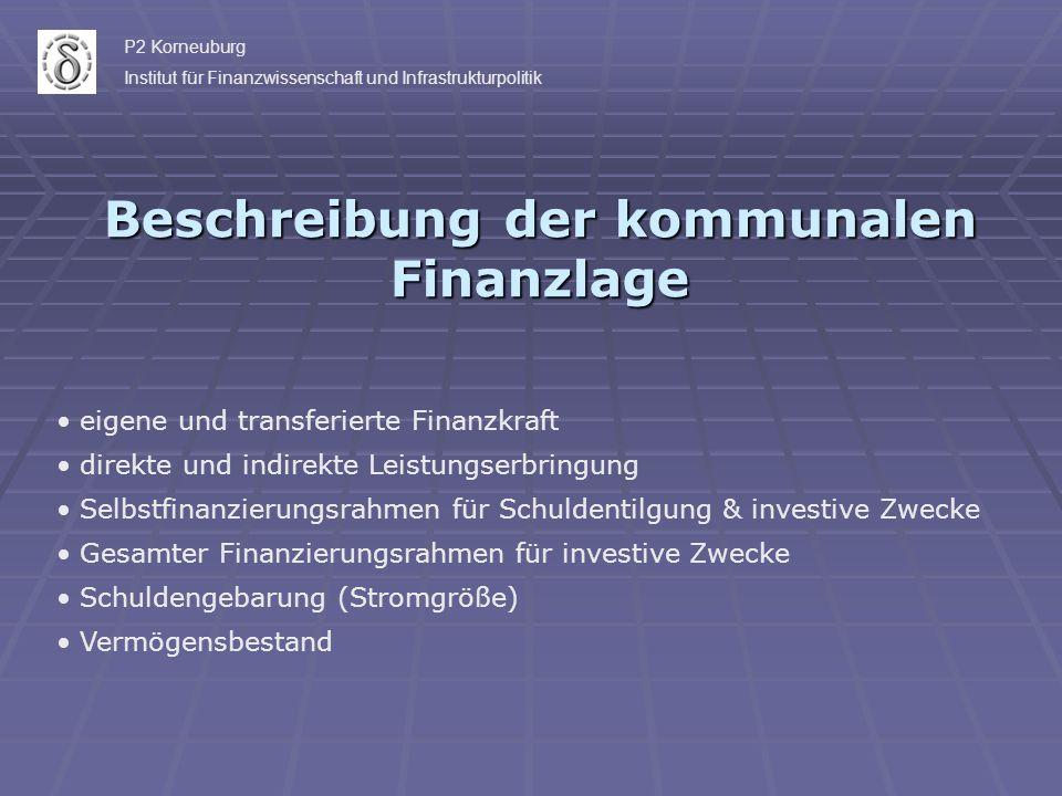 Beschreibung der kommunalen Finanzlage eigene und transferierte Finanzkraft direkte und indirekte Leistungserbringung Selbstfinanzierungsrahmen für Schuldentilgung & investive Zwecke Gesamter Finanzierungsrahmen für investive Zwecke Schuldengebarung (Stromgröße) Vermögensbestand P2 Korneuburg Institut für Finanzwissenschaft und Infrastrukturpolitik
