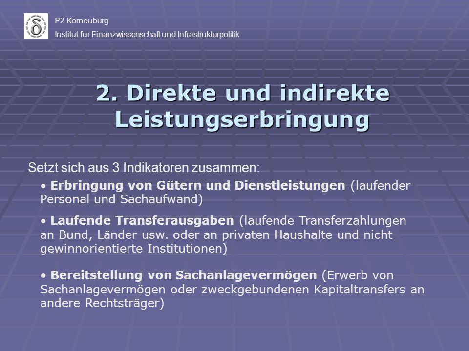 2. Direkte und indirekte Leistungserbringung Setzt sich aus 3 Indikatoren zusammen: Erbringung von Gütern und Dienstleistungen (laufender Personal und
