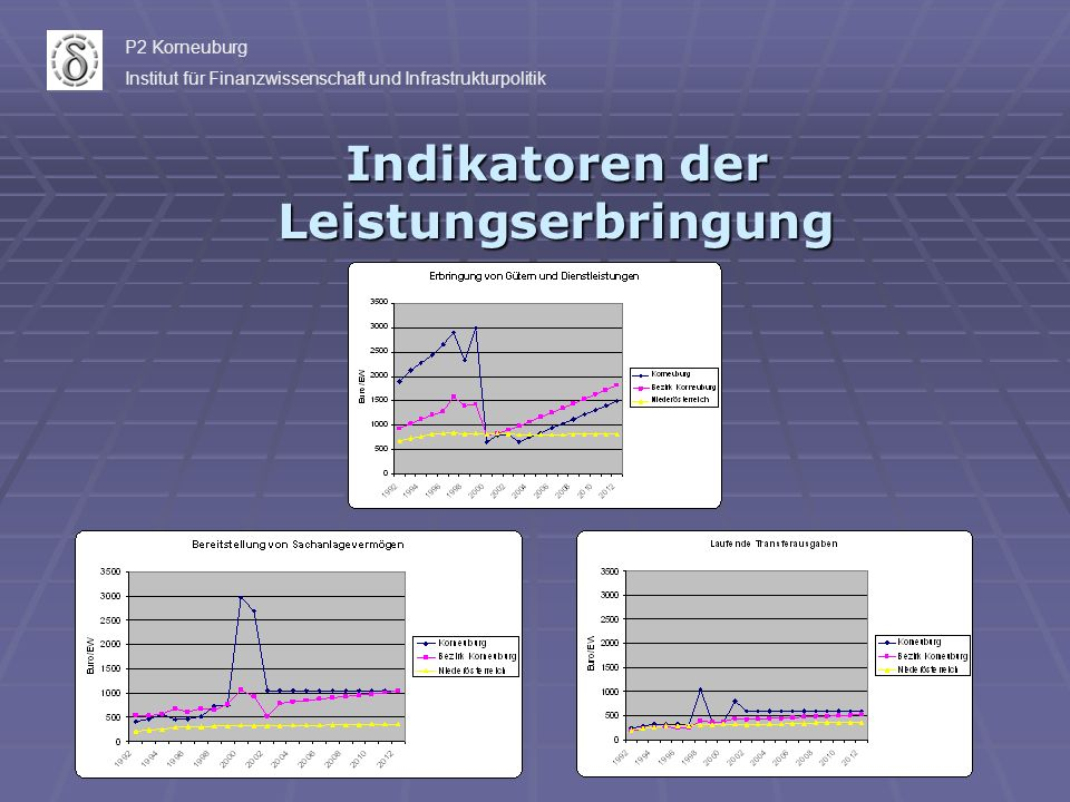 Leistungserbringung von Korneuburg P2 Korneuburg Institut für Finanzwissenschaft und Infrastrukturpolitik