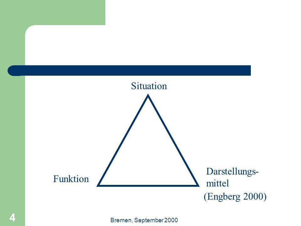 Bremen, September 2000 4 Situation Funktion Darstellungs- mittel (Engberg 2000)