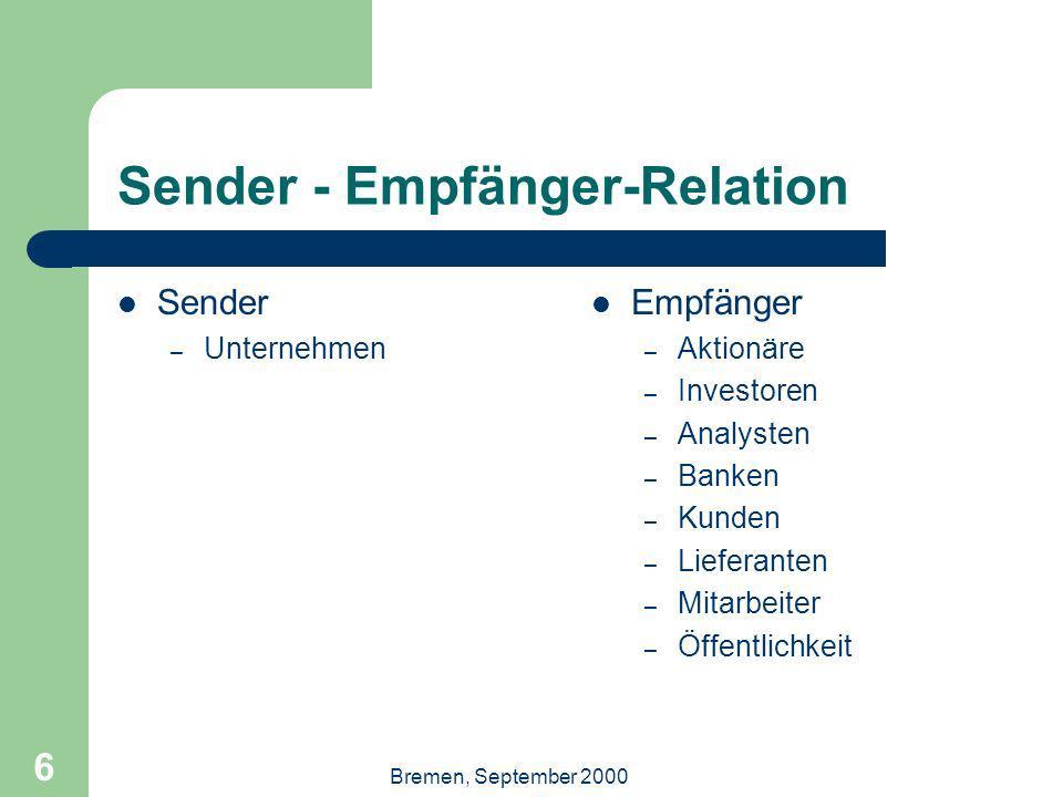 Bremen, September 2000 6 Sender - Empfänger-Relation Sender – Unternehmen Empfänger – Aktionäre – Investoren – Analysten – Banken – Kunden – Lieferant