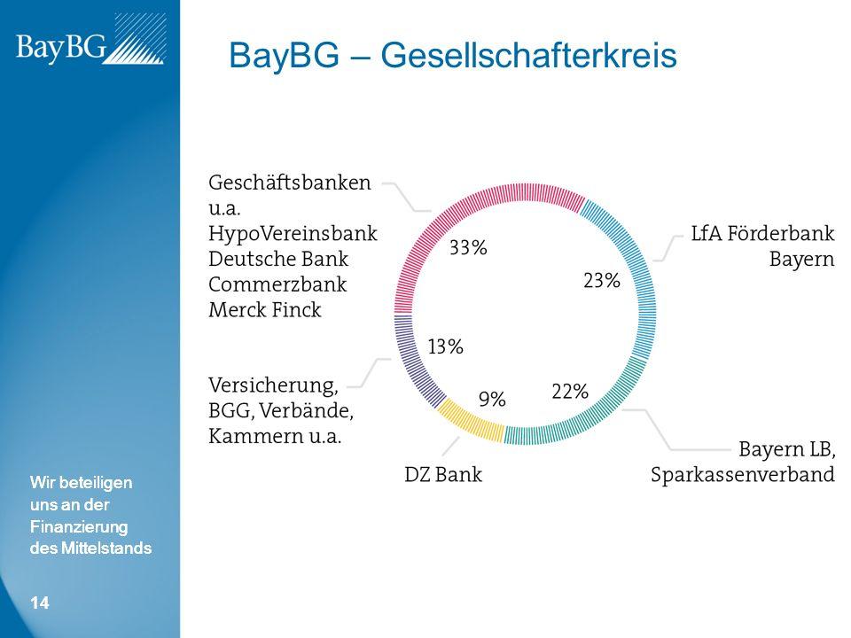 Wir beteiligen uns an der Finanzierung des Mittelstands BayBG – Gesellschafterkreis 14
