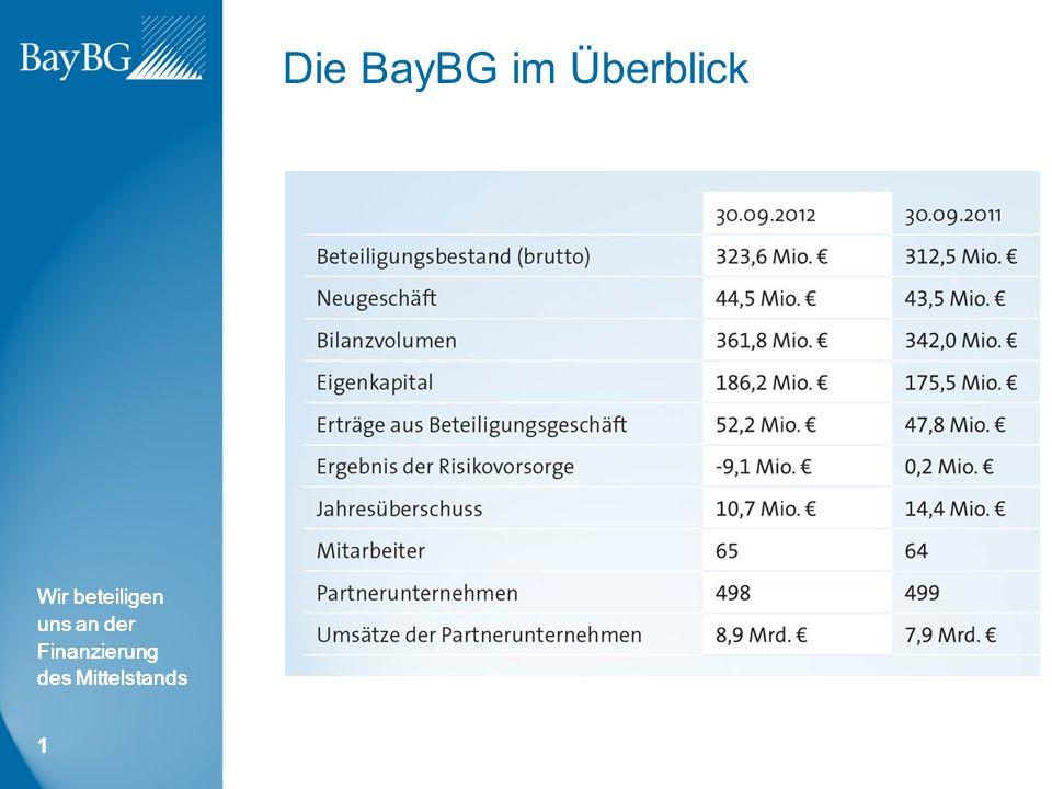 Die BayBG im Überblick 1
