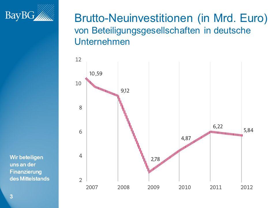 Wir beteiligen uns an der Finanzierung des Mittelstands Brutto-Neuinvestitionen (in Mrd.