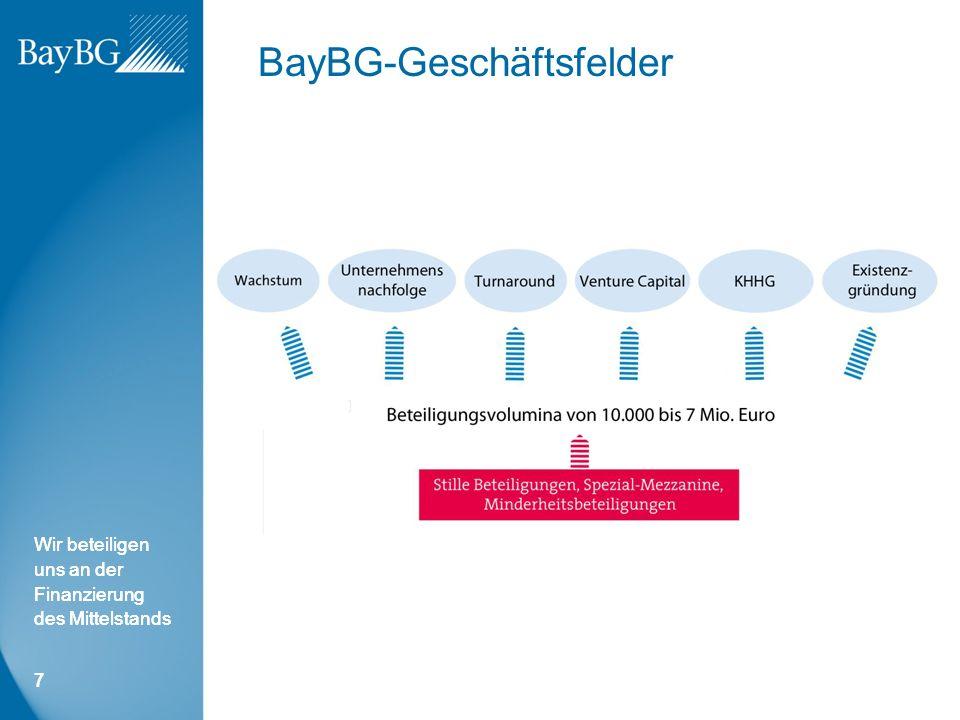 Wir beteiligen uns an der Finanzierung des Mittelstands BayBG-Geschäftsfelder 7