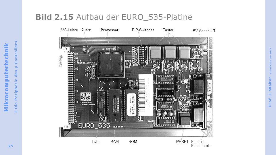 Mikrocomputertechnik 2 Die Peripherie des µ-Controllers Prof.