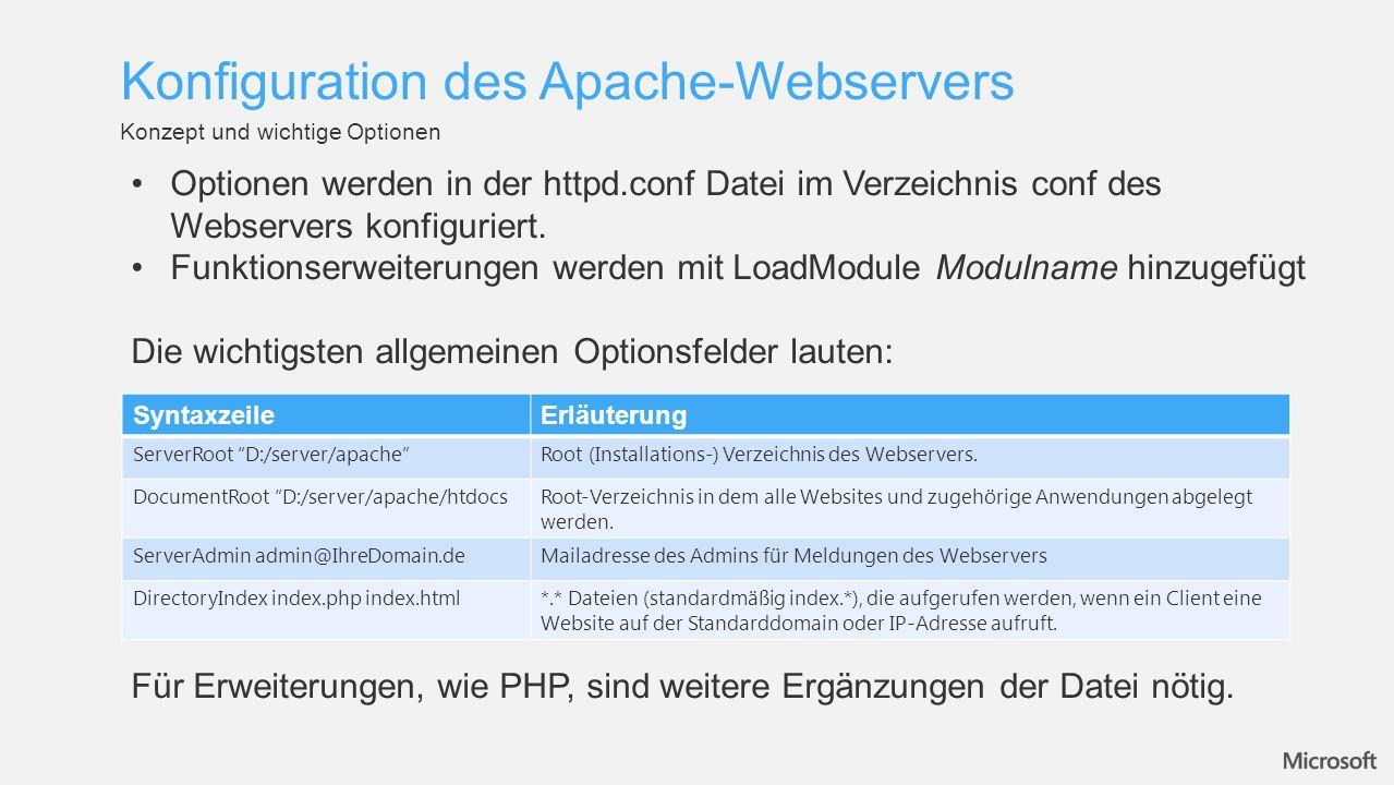 Konzept und wichtige Optionen Konfiguration des Apache-Webservers SyntaxzeileErläuterung ServerRoot D:/server/apacheRoot (Installations-) Verzeichnis