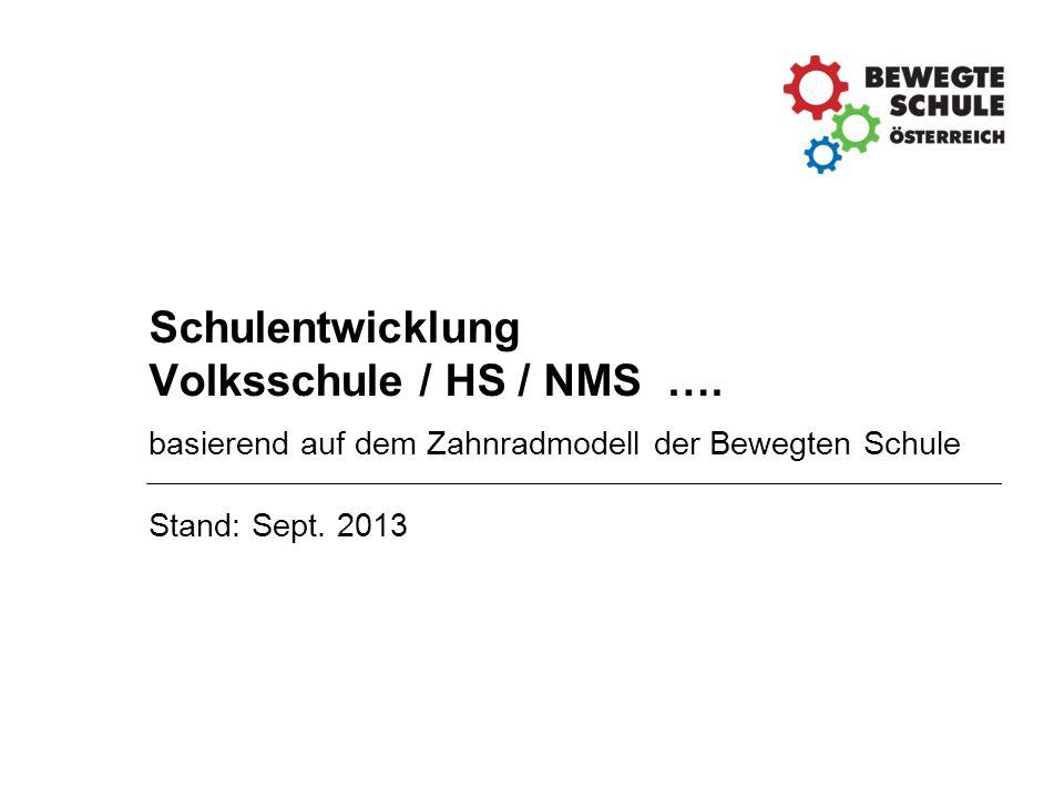 Bewegte Schule Österreich Kriterium Handlungsfeld Steuern und organisieren Titel des Kriteriums 2 22 Ziel ??.