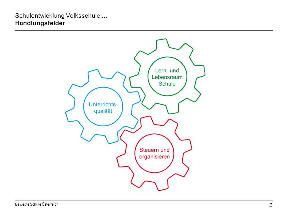Bewegte Schule Österreich Kriterium Handlungsfeld Steuern und organisieren Titel des Kriteriums 3 23 Ziel ??.