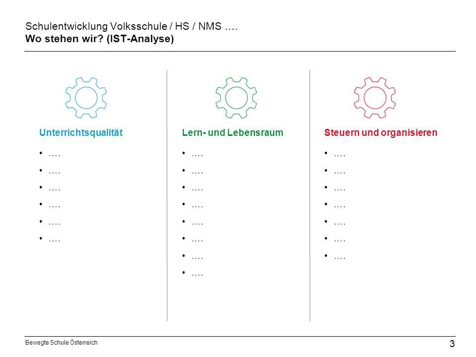 Bewegte Schule Österreich Schulentwicklung Volksschule / HS / NMS.… Wo stehen wir.
