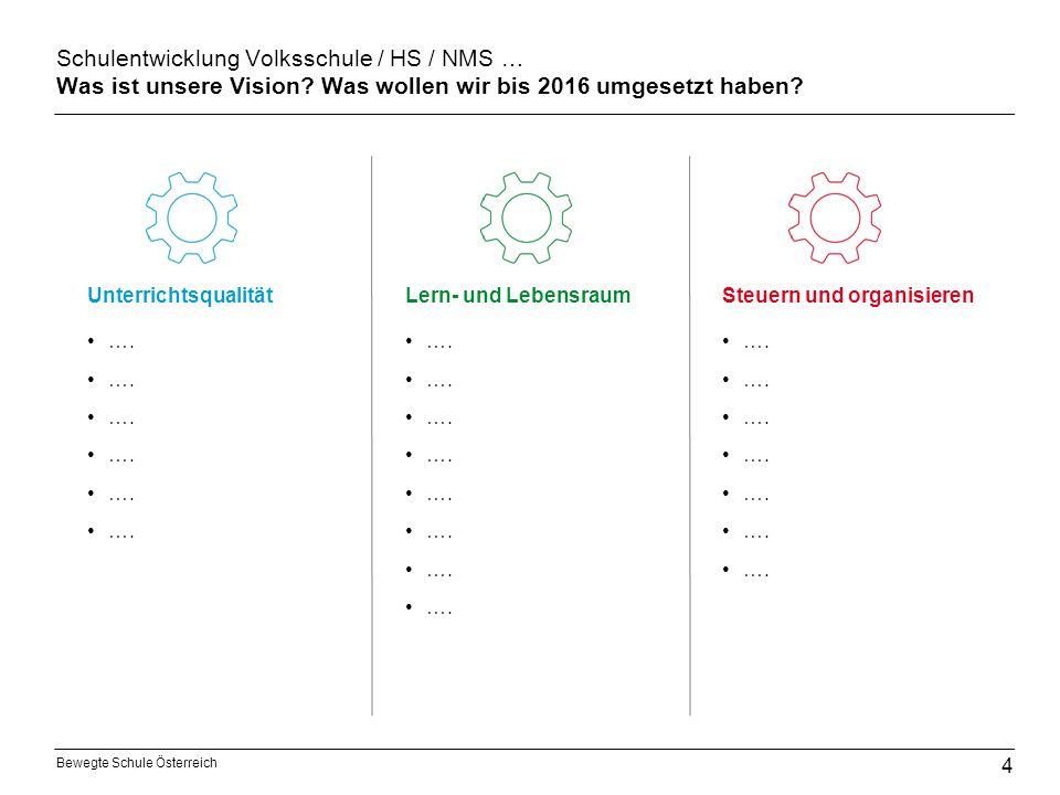 Bewegte Schule Österreich Schulentwicklung Volksschule / HS / NMS … Was ist unsere Vision.