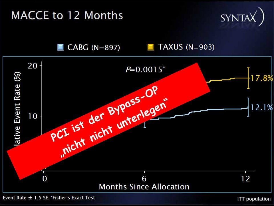PCI ist der Bypass-OP nicht nicht unterlegen