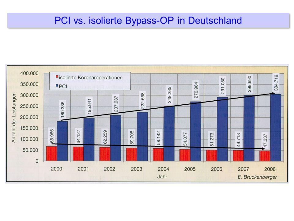 PCI vs. isolierte Bypass-OP in Deutschland