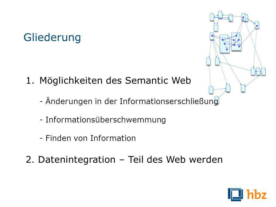 Gliederung 1.Möglichkeiten des Semantic Web - Änderungen in der Informationserschließung - Informationsüberschwemmung - Finden von Information 2.