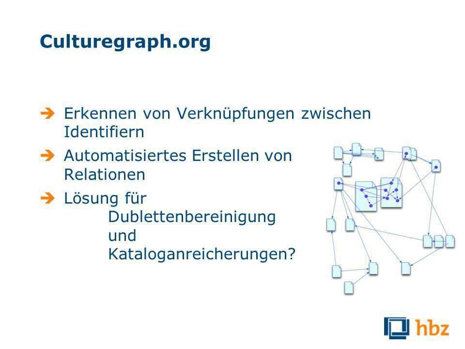 Culturegraph.org Erkennen von Verknüpfungen zwischen Identifiern Automatisiertes Erstellen von Relationen Lösung für Dublettenbereinigung und Kataloganreicherungen