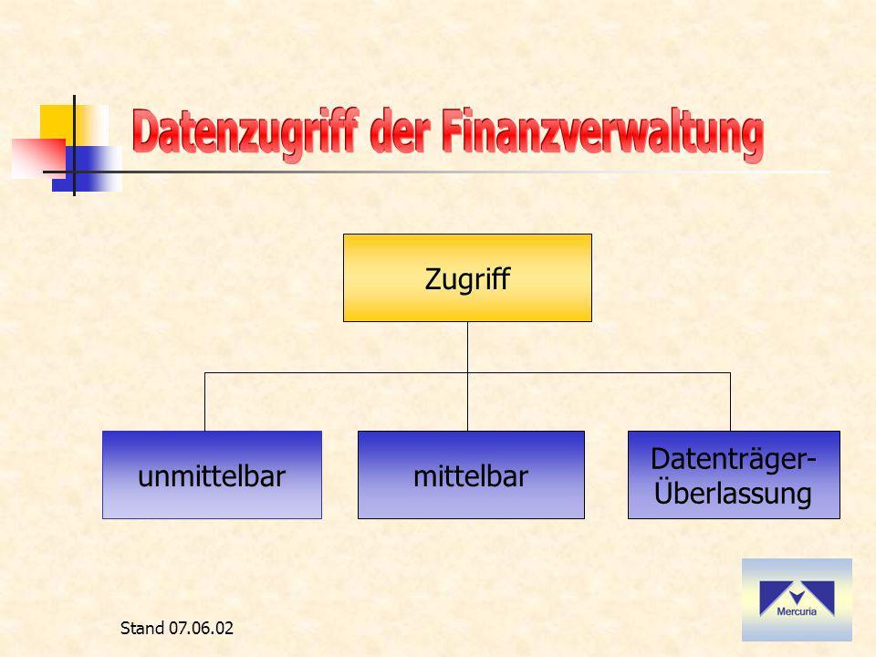 Stand 07.06.02 Zugriff unmittelbarmittelbar Datenträger- Überlassung