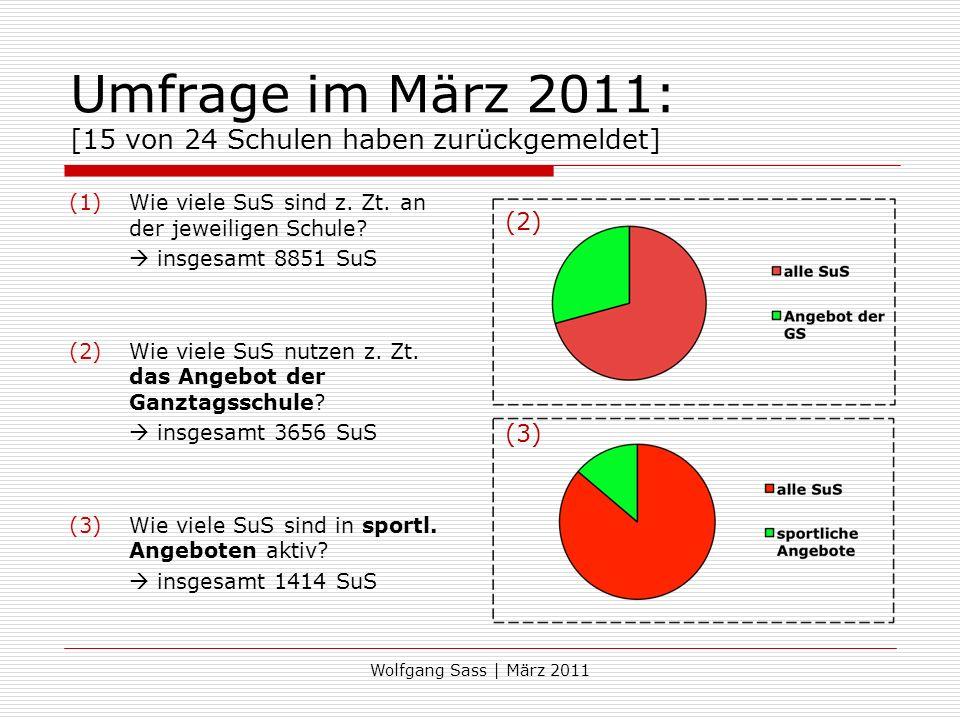 Wolfgang Sass | März 2011 Umfrage im März 2011: [15 von 24 Schulen haben zurückgemeldet] (1)Wie viele SuS sind z.