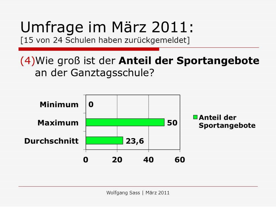 Wolfgang Sass | März 2011 Umfrage im März 2011: [15 von 24 Schulen haben zurückgemeldet] (4)Wie groß ist der Anteil der Sportangebote an der Ganztagsschule?
