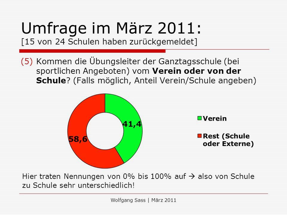 Wolfgang Sass | März 2011 Umfrage im März 2011: [15 von 24 Schulen haben zurückgemeldet] (5)Kommen die Übungsleiter der Ganztagsschule (bei sportlichen Angeboten) vom Verein oder von der Schule.